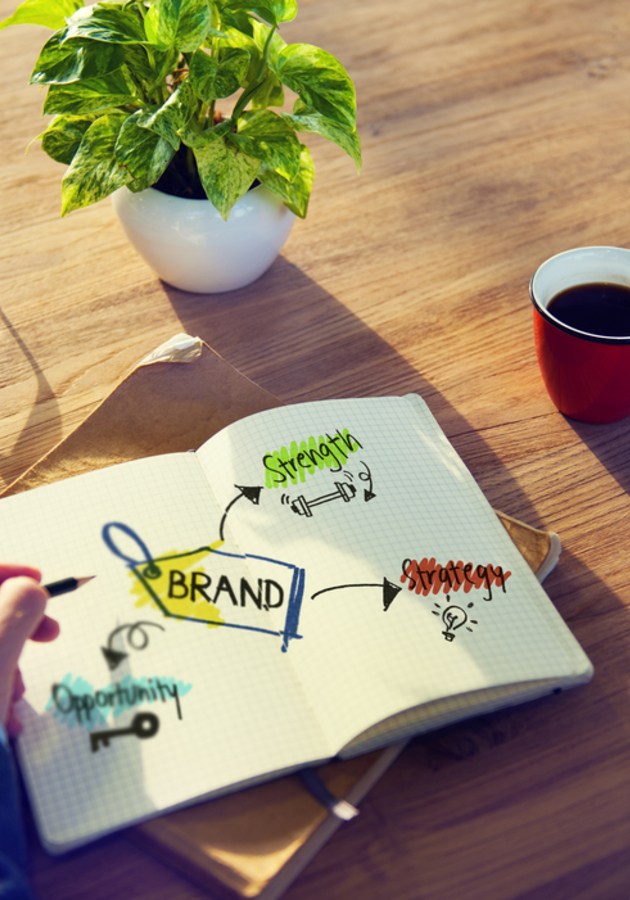 Digital branding Resumo